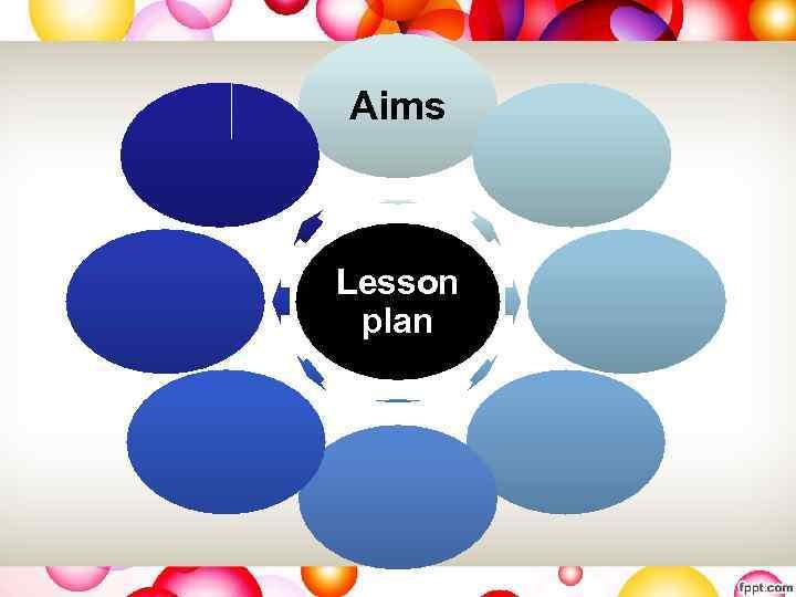 Aims Lesson plan
