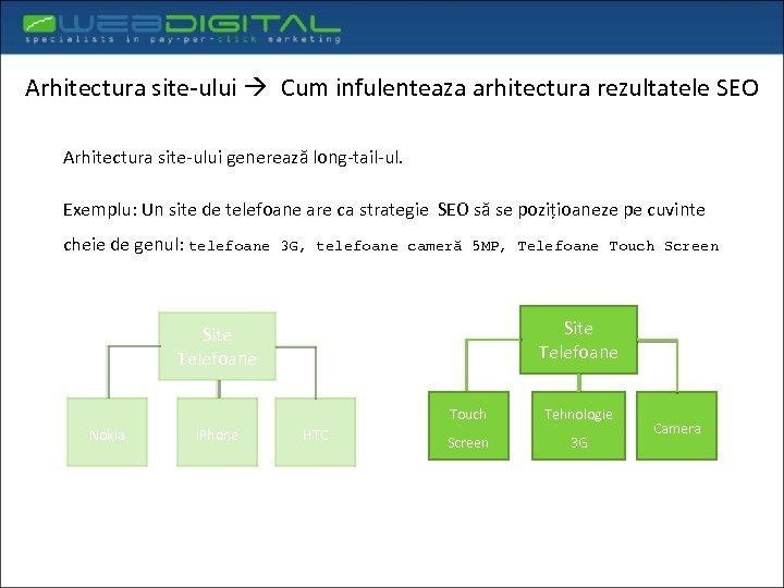 Arhitectura site-ului Cum infulenteaza arhitectura rezultatele SEO Arhitectura site-ului generează long-tail-ul. Exemplu: Un site