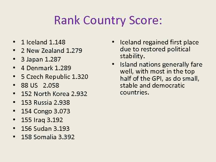 Rank Country Score: • • • 1 Iceland 1. 148 2 New Zealand 1.