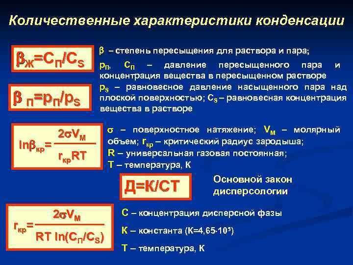 Количественные характеристики конденсации Ж=CП/CS П= p П/ p S ln кр= – степень пересыщения