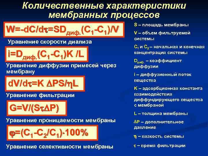 Количественные характеристики мембранных процессов W=-d. C/d =SDдиф. (С 1 -С 1)/V Уравнение скорости диализа