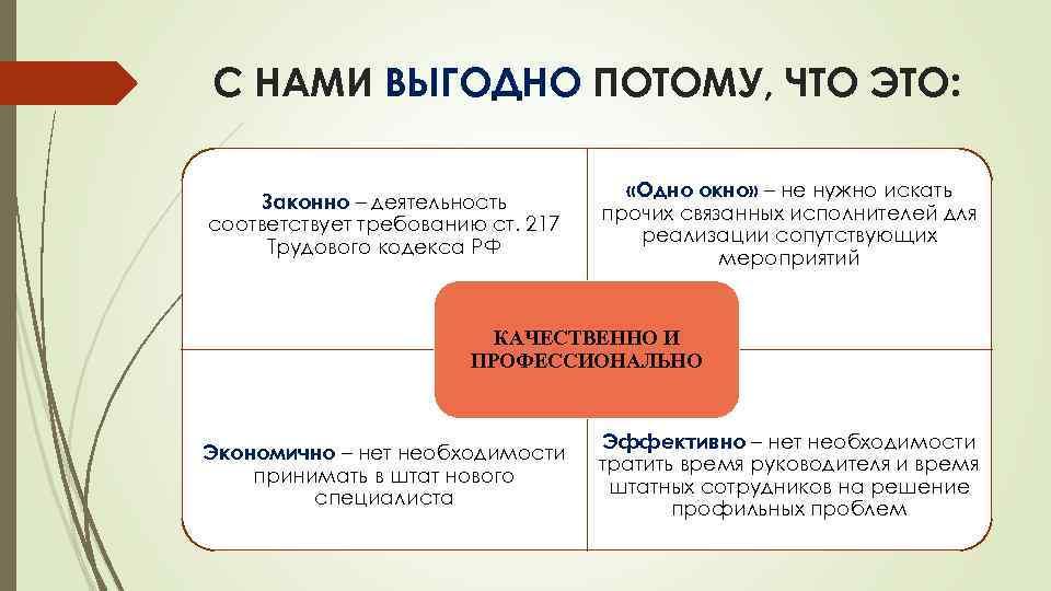 С НАМИ ВЫГОДНО ПОТОМУ, ЧТО ЭТО: Законно – деятельность соответствует требованию ст. 217 Трудового
