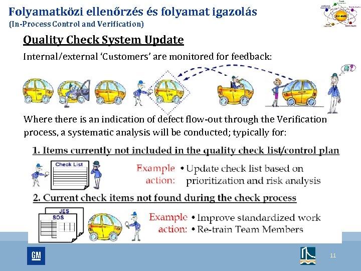 Folyamatközi ellenőrzés és folyamat igazolás (In-Process Control and Verification) Quality Check System Update Internal/external