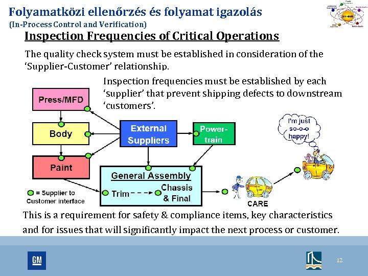 Folyamatközi ellenőrzés és folyamat igazolás (In-Process Control and Verification) Inspection Frequencies of Critical Operations