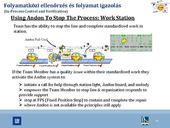 Folyamatközi ellenőrzés és folyamat igazolás (In-Process Control and Verification) Using Andon To Stop The