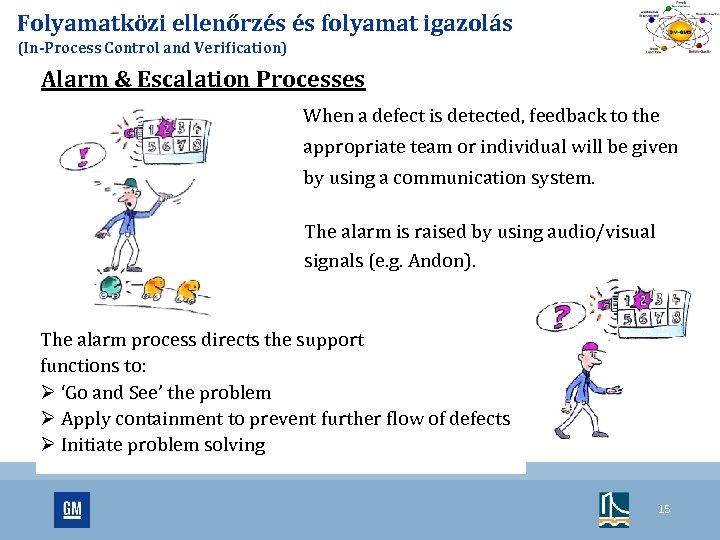 Folyamatközi ellenőrzés és folyamat igazolás (In-Process Control and Verification) Alarm & Escalation Processes When