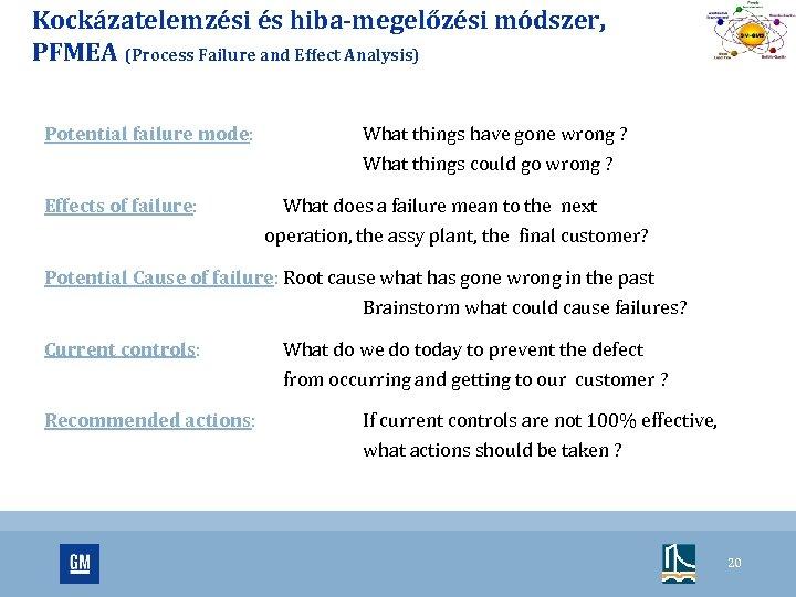 Kockázatelemzési és hiba-megelőzési módszer, PFMEA (Process Failure and Effect Analysis) Potential failure mode: What