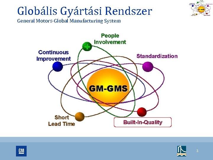 Globális Gyártási Rendszer General Motors-Global Manufacturing System 3