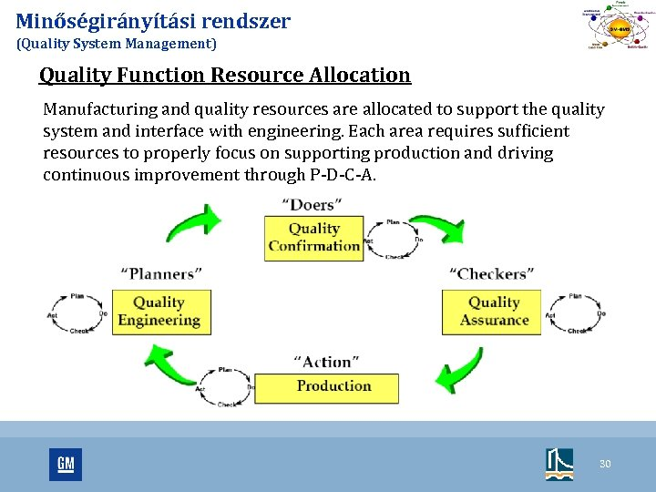 Minőségirányítási rendszer (Quality System Management) Quality Function Resource Allocation Manufacturing and quality resources are