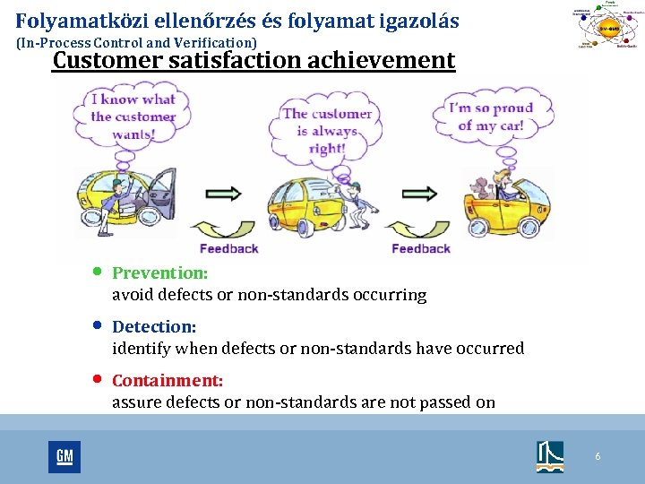 Folyamatközi ellenőrzés és folyamat igazolás (In-Process Control and Verification) Customer satisfaction achievement Customer satisfaction