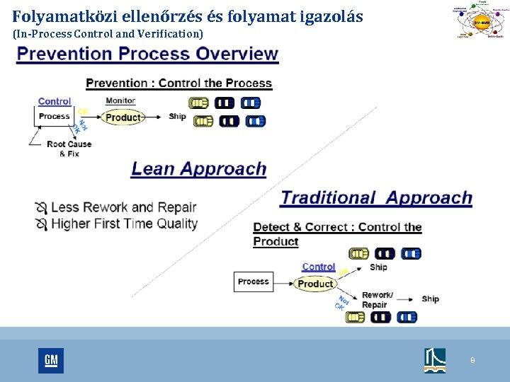 Folyamatközi ellenőrzés és folyamat igazolás (In-Process Control and Verification) 8