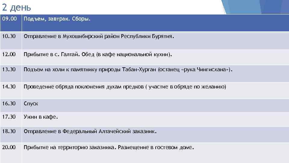 2 день 09. 00 Подъем, завтрак. Сборы. 10. 30 Отправление в Мухошибирский район Республики