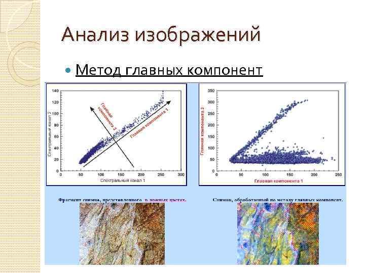 Анализ изображений Метод главных компонент
