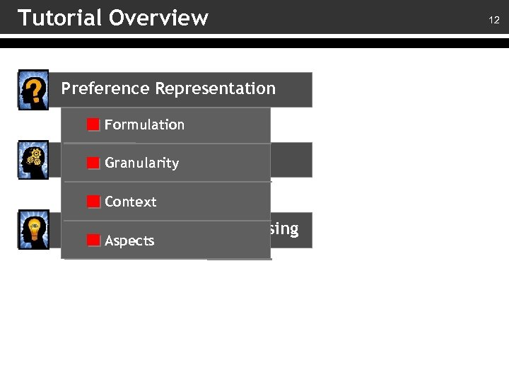 Tutorial Overview Preference Representation Formulation Preference Composition Granularity Context Preferential Query Processing Aspects Preference