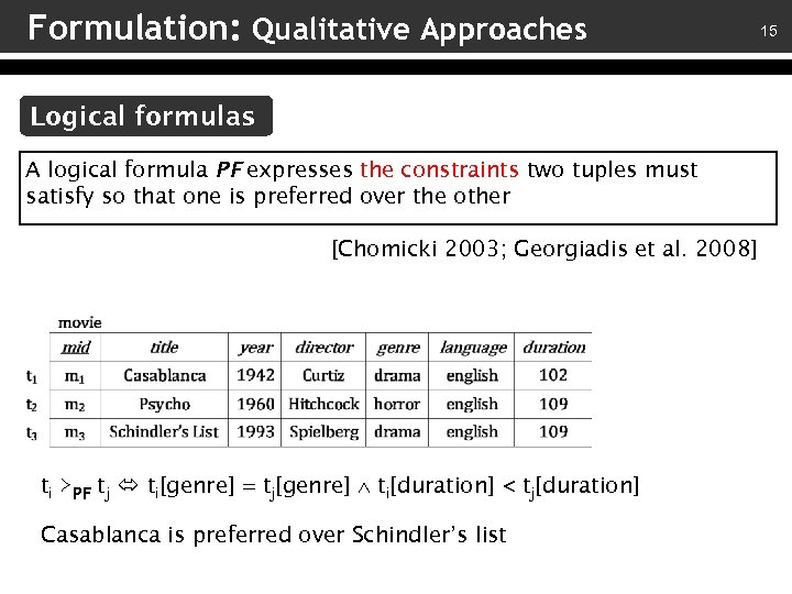 Formulation: Qualitative Approaches Logical formulas A logical formula PF expresses the constraints two tuples
