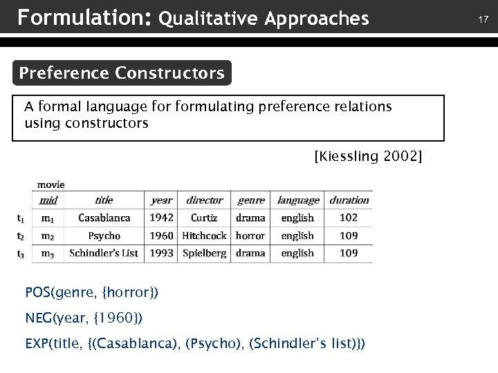 Formulation: Qualitative Approaches Preference Constructors A formal language formulating preference relations using constructors [Kiessling