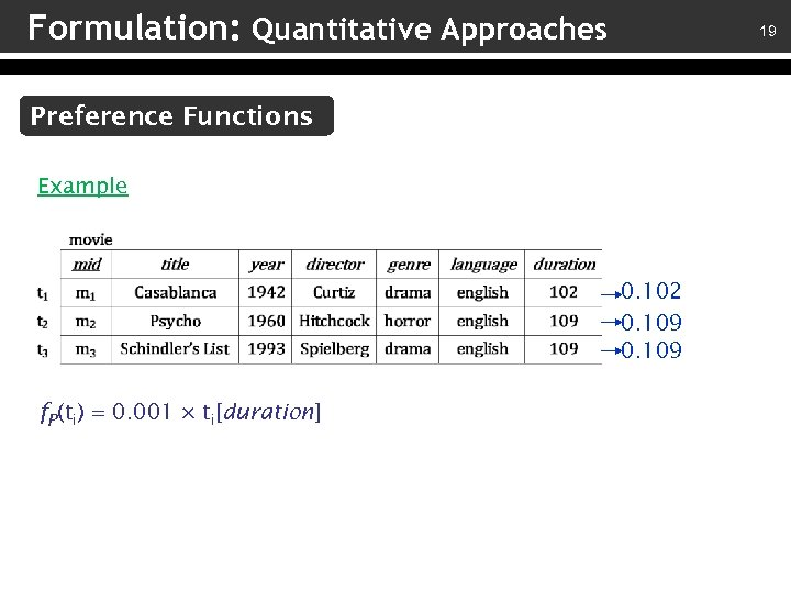 Formulation: Quantitative Approaches 19 Preference Functions Example 0. 102 0. 109 f. P(ti) =