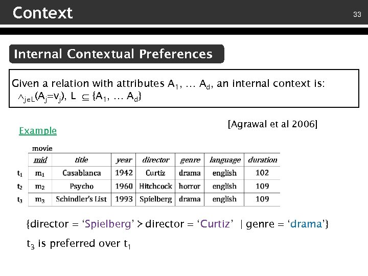 Context 33 Internal Contextual Preferences Given a relation with attributes A 1, … Ad,