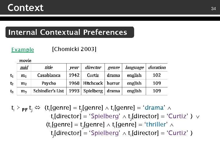 Context 34 Internal Contextual Preferences Example ti ≻ PF tj [Chomicki 2003] (ti[genre] =