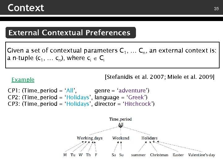 Context 35 External Contextual Preferences Given a set of contextual parameters C 1, …