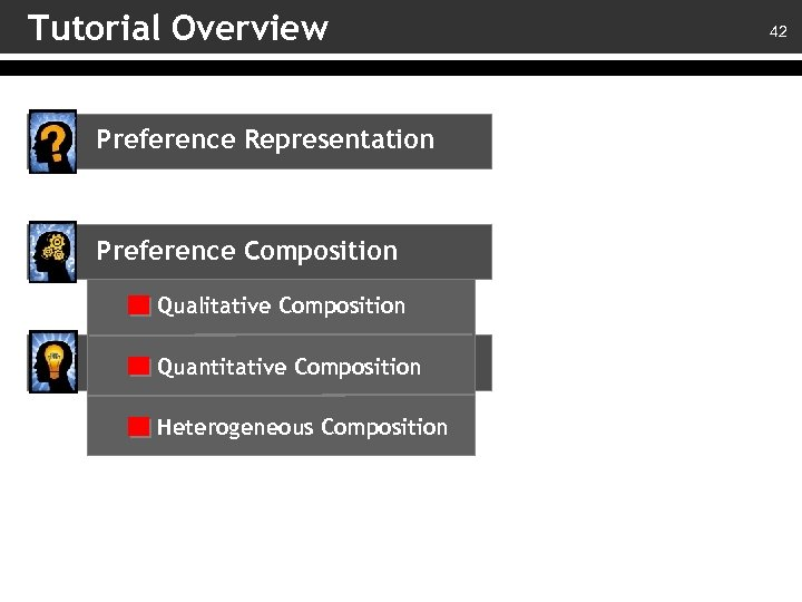 Tutorial Overview Preference Representation Preference Composition Qualitative Composition Preferential Query Processing Quantitative Composition Heterogeneous