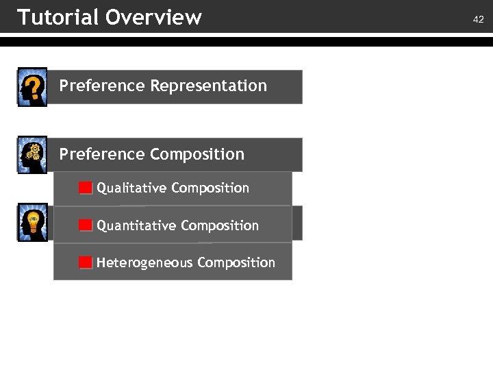 Tutorial Overview Preference Representation Preference Composition Qualitative Composition Preferential Query Processing Quantitative Composition Heterogeneous