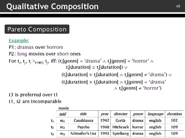 Qualitative Composition Pareto Composition Example: P 1: dramas over horrors P 2: long movies