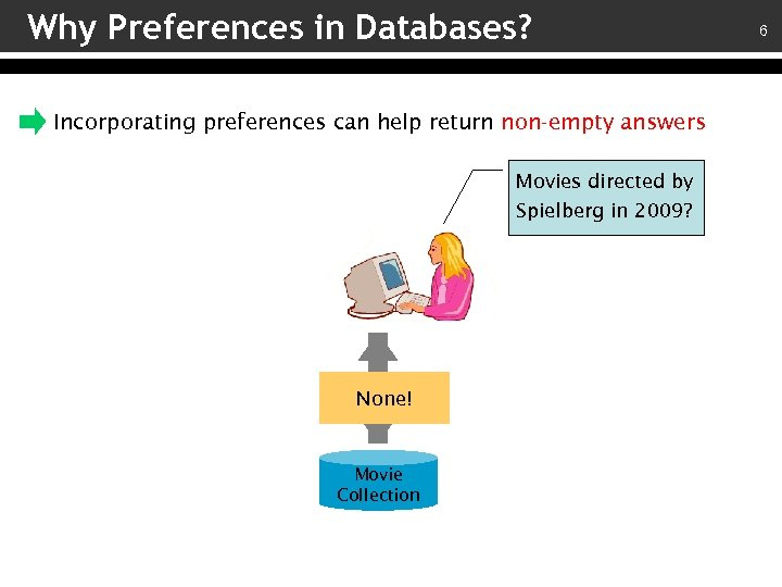 Why Preferences in Databases? Incorporating preferences can help return non-empty answers Movies directed by
