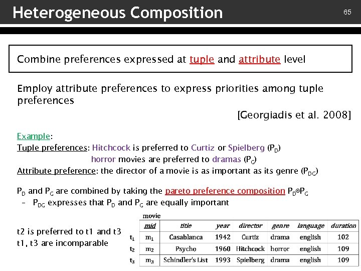 Heterogeneous Composition 65 Combine preferences expressed at tuple and attribute level Employ attribute preferences