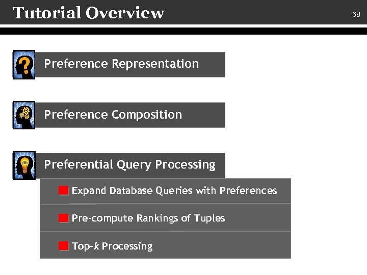 Tutorial Overview Preference Representation Preference Composition Preferential Query Processing Expand Database Queries with Preferences