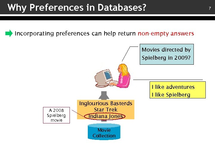 Why Preferences in Databases? 7 Incorporating preferences can help return non-empty answers Movies directed