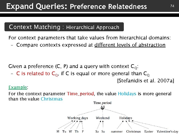 Expand Queries: Preference Relatedness 74 Context Matching : Hierarchical Approach For context parameters that
