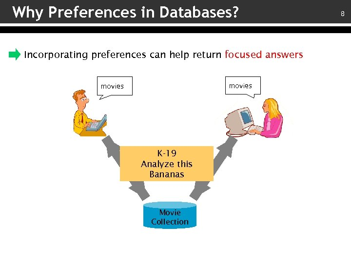 Why Preferences in Databases? Incorporating preferences can help return focused answers movies K-19 Analyze