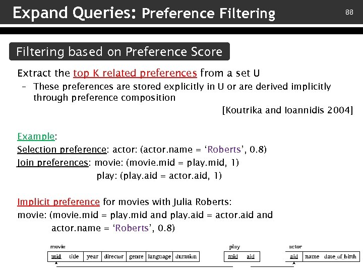 Expand Queries: Preference Filtering 88 Filtering based on Preference Score Extract the top K