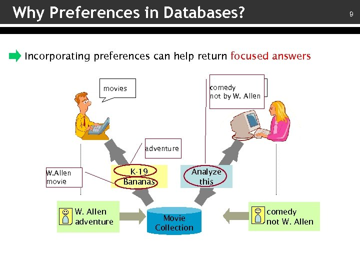 Why Preferences in Databases? 9 Incorporating preferences can help return focused answers comedymovies not