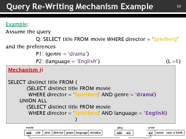 Query Re-Writing Mechanism Example 92 Example: Assume the query Q: SELECT title FROM movie
