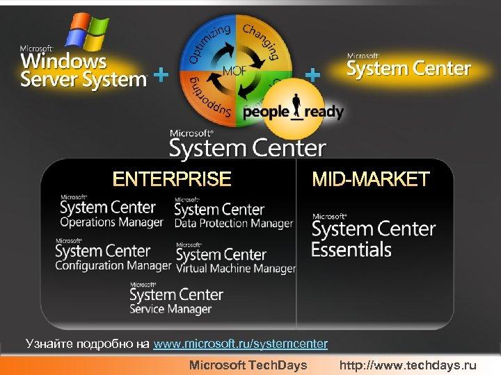 + + Узнайте подробно на www. microsoft. ru/systemcenter Microsoft Tech. Days 3 http: //www.