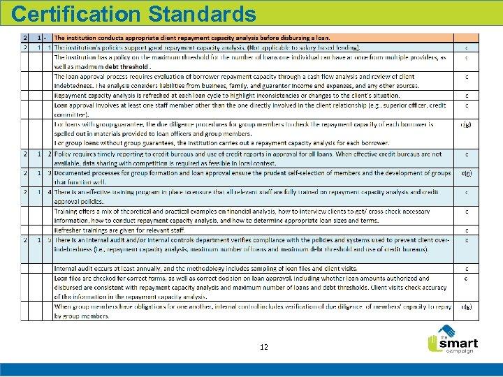 Certification Standards 12