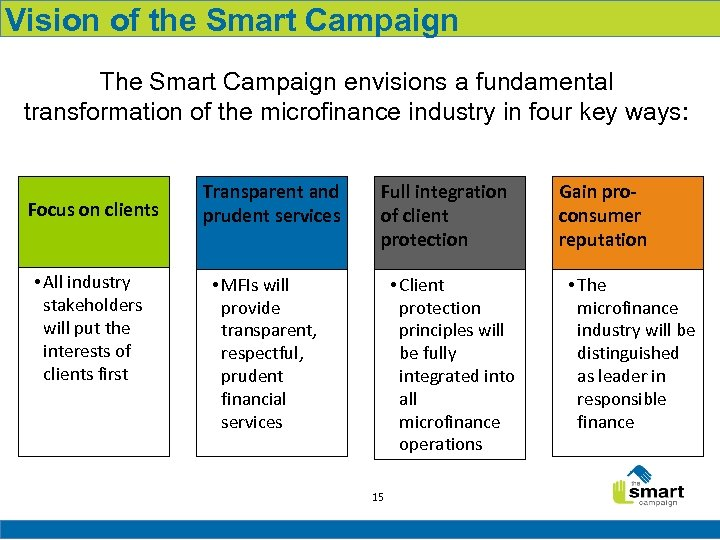 Vision of the Smart Campaign The Smart Campaign envisions a fundamental transformation of the
