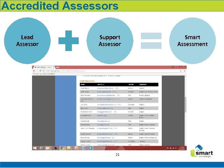 Accredited Assessors Lead Assessor Support Assessor 21 Smart Assessment