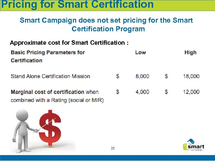 Pricing for Smart Certification Smart Campaign does not set pricing for the Smart Certification