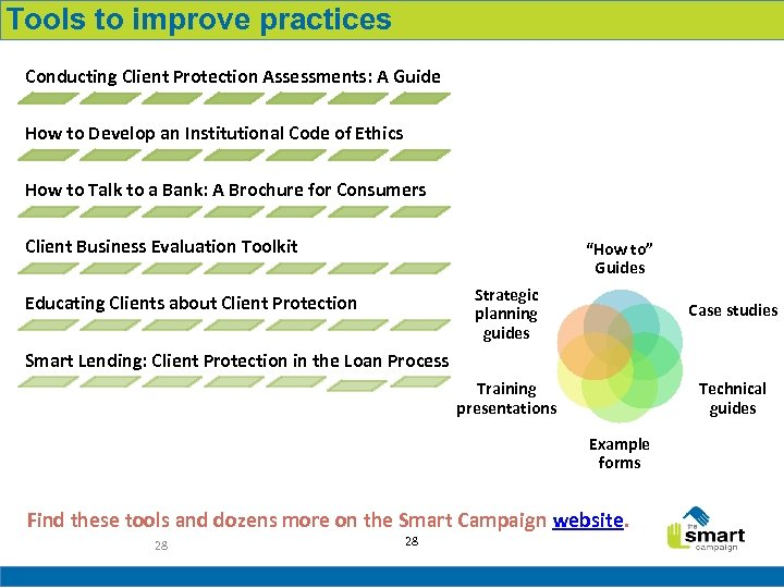Tools to improve practices Conducting Client Protection Assessments: A Guide How to Develop an
