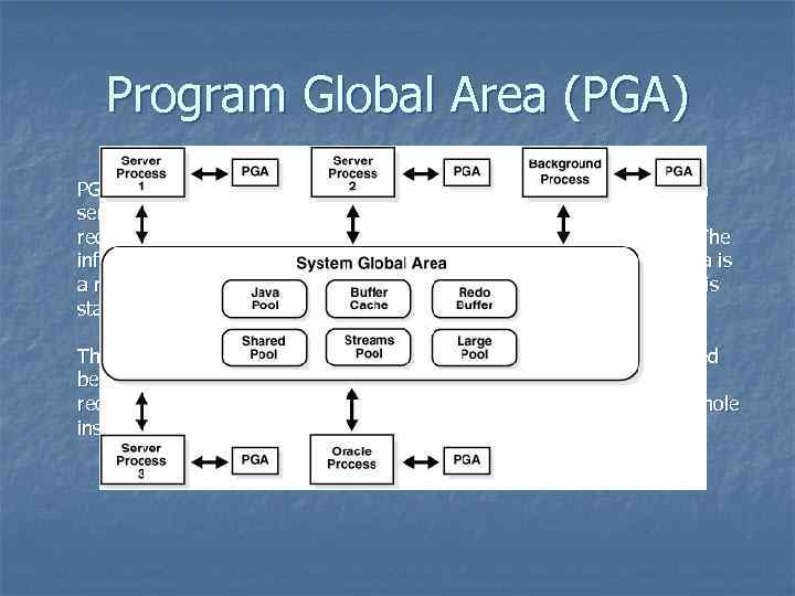 Program Global Area (PGA) PGA is a memory buffer that contains data and control