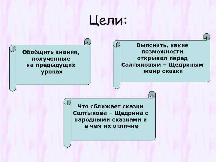Цели: Обобщить знания, полученные на предыдущих уроках Выяснить, какие возможности открывал перед Салтыковым –