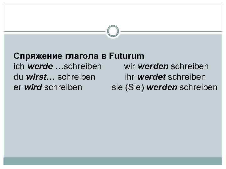 Спряжение глагола в Futurum ich werde …schreiben wir werden schreiben du wirst… schreiben ihr