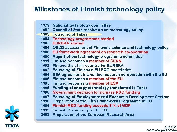 Milestones of Finnish technology policy 1979 1982 1983 1984 1985 1986 1990 1991 1992