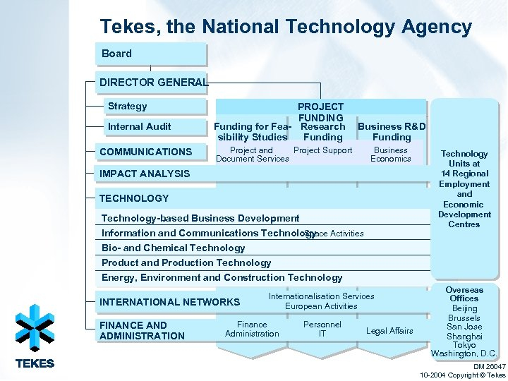 Tekes, the National Technology Agency Board DIRECTOR GENERAL Strategy Internal Audit COMMUNICATIONS PROJECT FUNDING