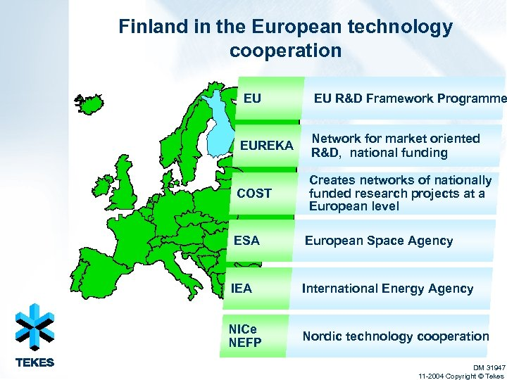 Finland in the European technology cooperation EU EU R&D Framework Programme EUREKA Network for
