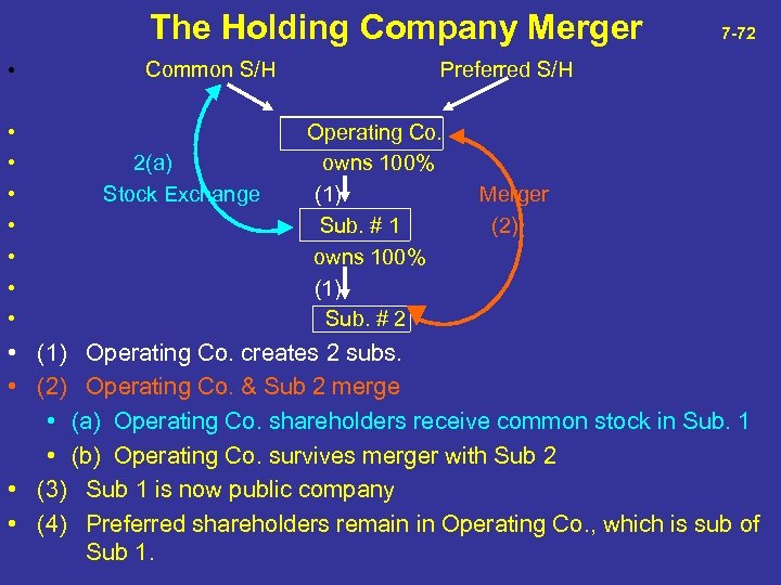 The Holding Company Merger 7 -72 • • Common S/H Preferred S/H Operating