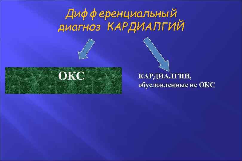 Дифференциальный диагноз КАРДИАЛГИЙ ОКС КАРДИАЛГИИ, обусловленные не ОКС
